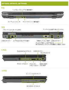 fmv-nf70x_kakubu