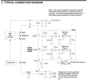 CS4334 サンプル回路